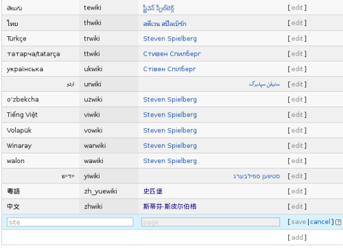 The name of Steven Spielberg in many languages in Wikidata, with an option to add more languages